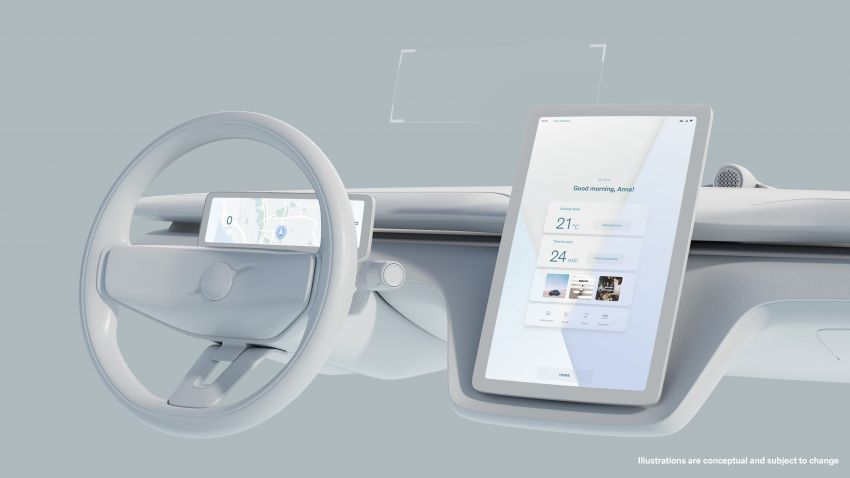 VolvoCar.OS to feature in brand's future EVs – Android Automotive OS to power new infotainment systems Image #1313985