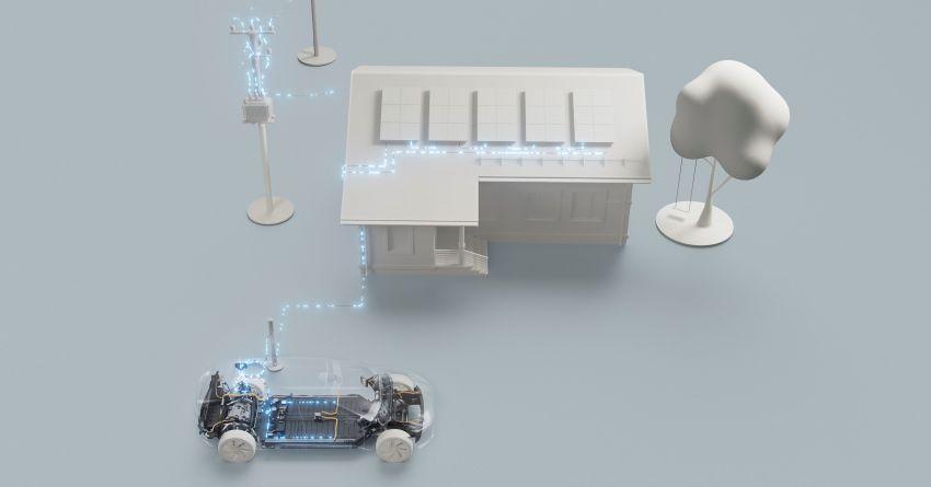 Volvo sasar jarak gerak 1,000 km untuk satu caj bagi kereta elektrik generasi baharu menjelang 2030 Image #1314064