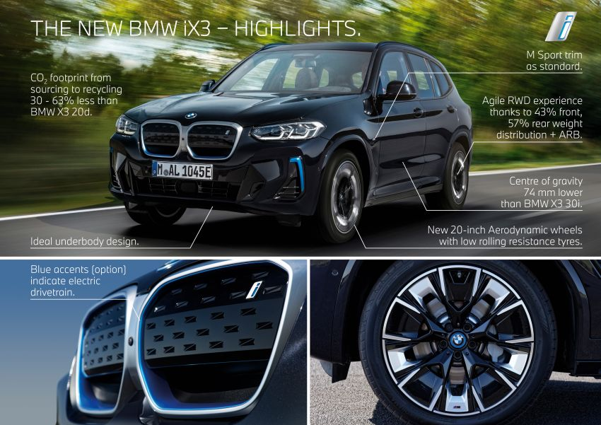 2022 G08 BMW iX3 facelift unveiled – M Sport package and BMW Driving Assistant Professional as standard! Image #1328852