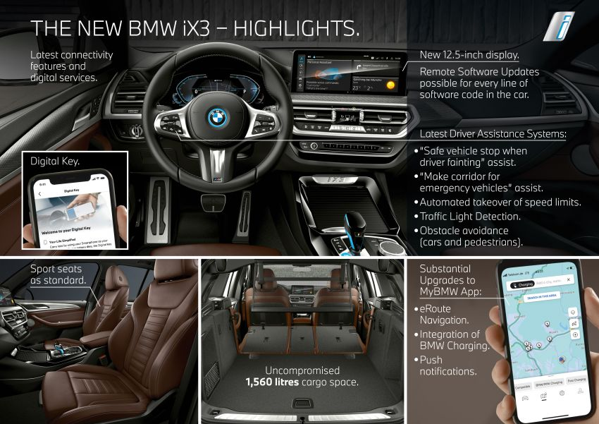 2022 G08 BMW iX3 facelift unveiled – M Sport package and BMW Driving Assistant Professional as standard! Image #1328853