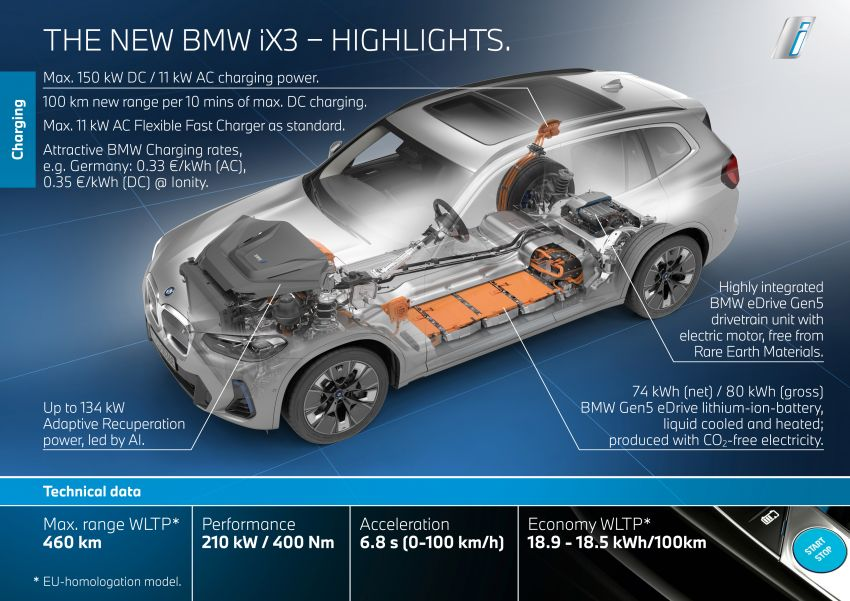 2022 G08 BMW iX3 facelift unveiled – M Sport package and BMW Driving Assistant Professional as standard! Image #1328854