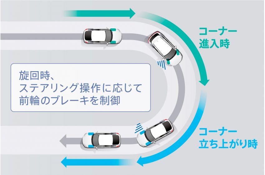 Honda Civic gen. ke-11 pasaran Jepun diperincikan – hanya hatchback, 1.5L Turbo, ada manual 6-kelajuan Image #1327768