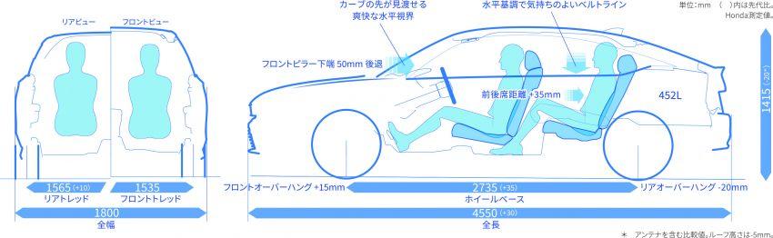 Honda Civic gen. ke-11 pasaran Jepun diperincikan – hanya hatchback, 1.5L Turbo, ada manual 6-kelajuan Image #1327802