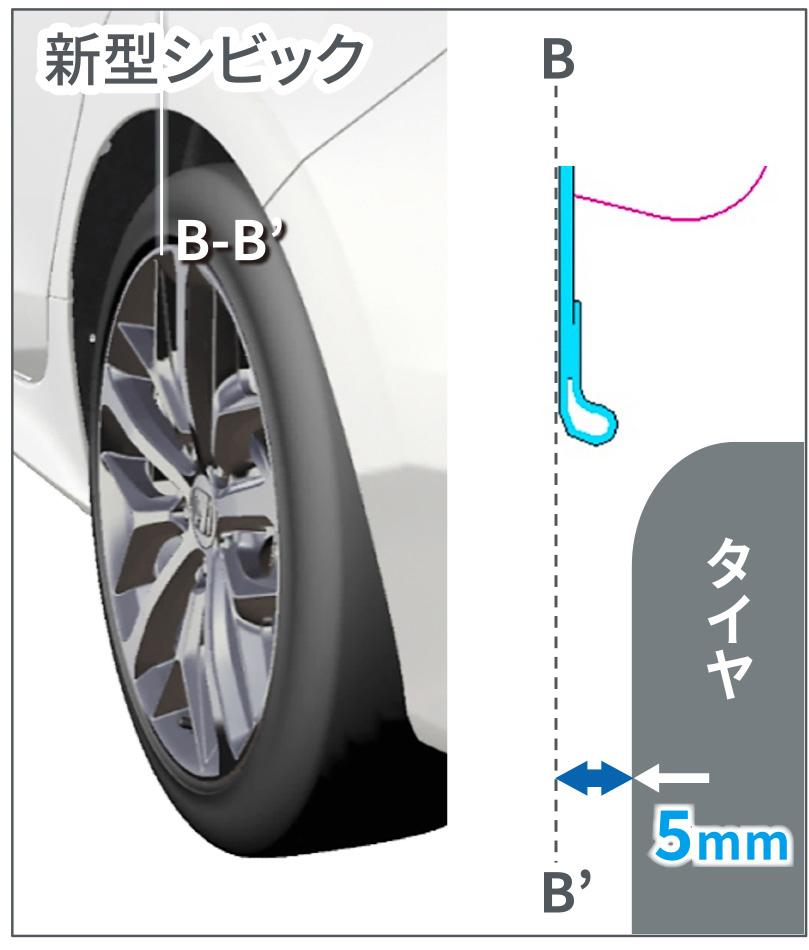 Honda Civic gen. ke-11 pasaran Jepun diperincikan – hanya hatchback, 1.5L Turbo, ada manual 6-kelajuan Image #1327807