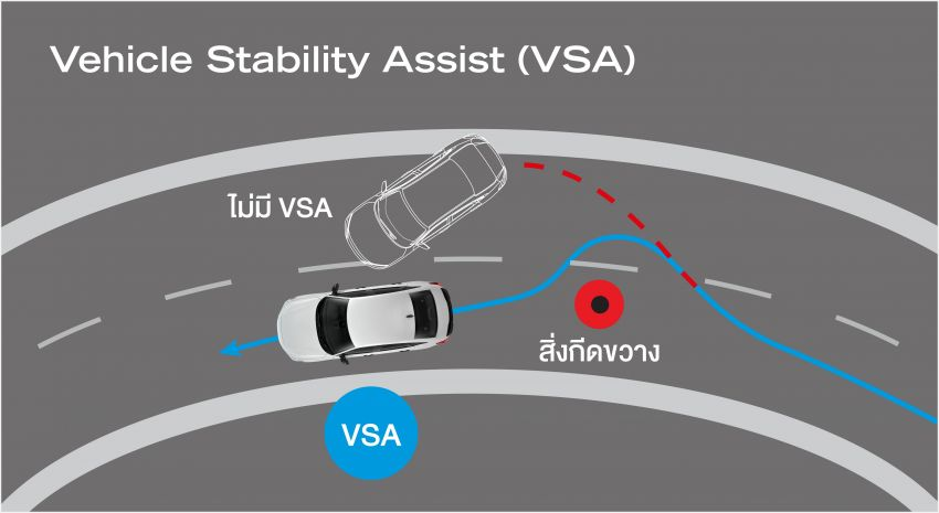 Honda Civic generasi ke-11 sudah dilancarkan di Thai – bermula RM122k, 1.5L VTEC Turbo, 178 PS/240 Nm Image #1327973