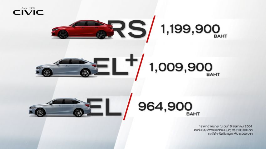 2022 Honda Civic launched in Thailand: 178 PS/240 Nm 1.5L VTEC Turbo, standard Sensing, RM122k-RM151k Image #1327948