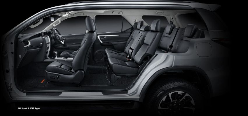 2022 Toyota Fortuner GR Sport launched in Indonesia; sporty kit for 2.7L petrol and 2.4L diesel – from RM160k Image #1328639