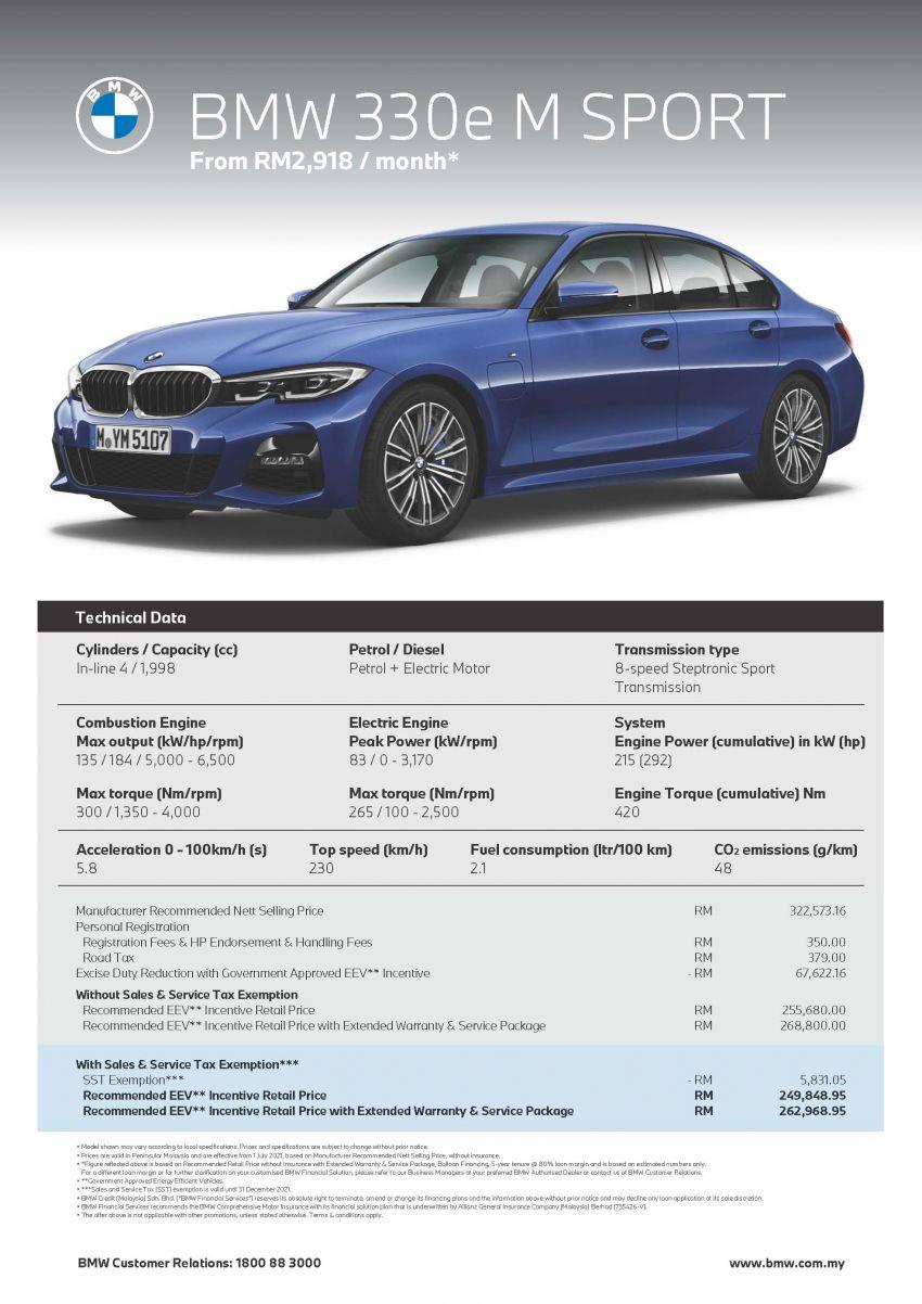 BMW 330e M Sport G20 di M'sia tiada lagi kunci digital, pengecas <em>wireless</em> kerana isu cip; RM1.6k lebih murah Image #1336987