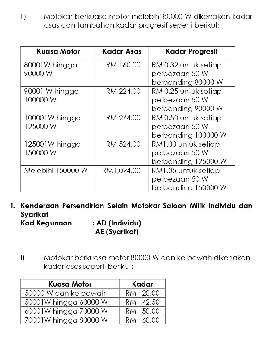 EV road tax structure in Malaysia – how it's calculated, and how rates are different for sedans and non-sedans Image #1336493