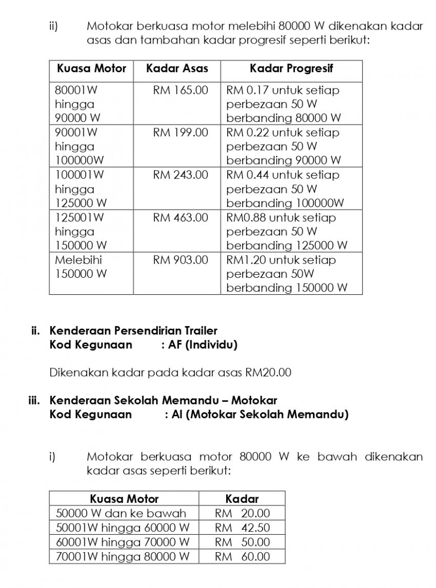 EV road tax structure in Malaysia – how it's calculated, and how rates are different for sedans and non-sedans Image #1336492