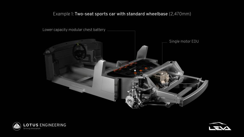 Lotus unveils next-gen electric sports car architecture; two battery, seating layouts,  up to 99.6 kWh and 872 hp Image #1349320