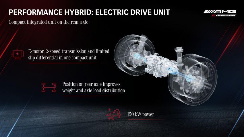 Mercedes-AMG GT63S E Performance didedah – model PHEV AMG pertama dengan kuasa 843 PS, 1,470 Nm Image #1339871