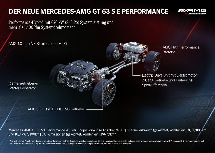 Mercedes-AMG GT63S E Performance didedah – model PHEV AMG pertama dengan kuasa 843 PS, 1,470 Nm Image #1339874