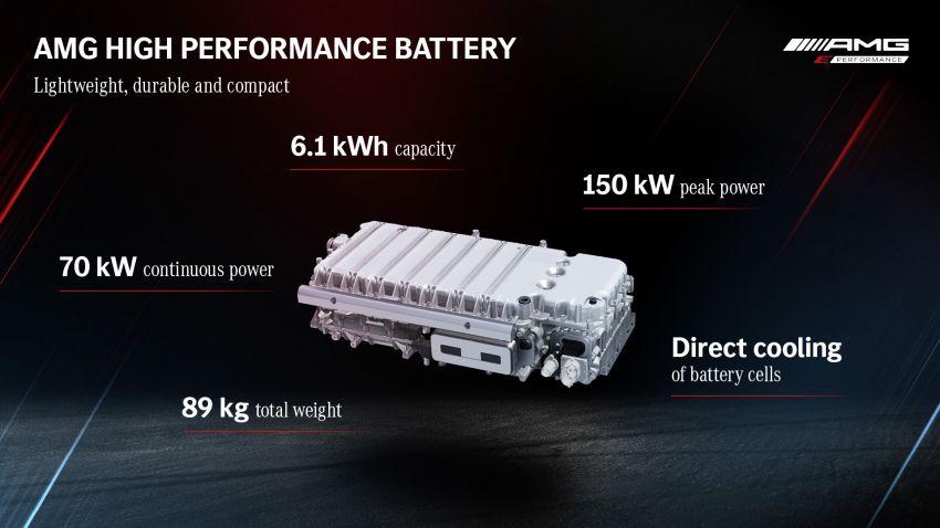 Mercedes-AMG GT63S E Performance didedah – model PHEV AMG pertama dengan kuasa 843 PS, 1,470 Nm Image #1339884