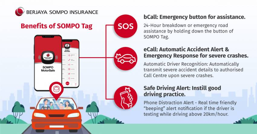 AD: SOMPO MotorSafe – a usage-based car insurance plan, where the less you drive, the more you save Image #1348174