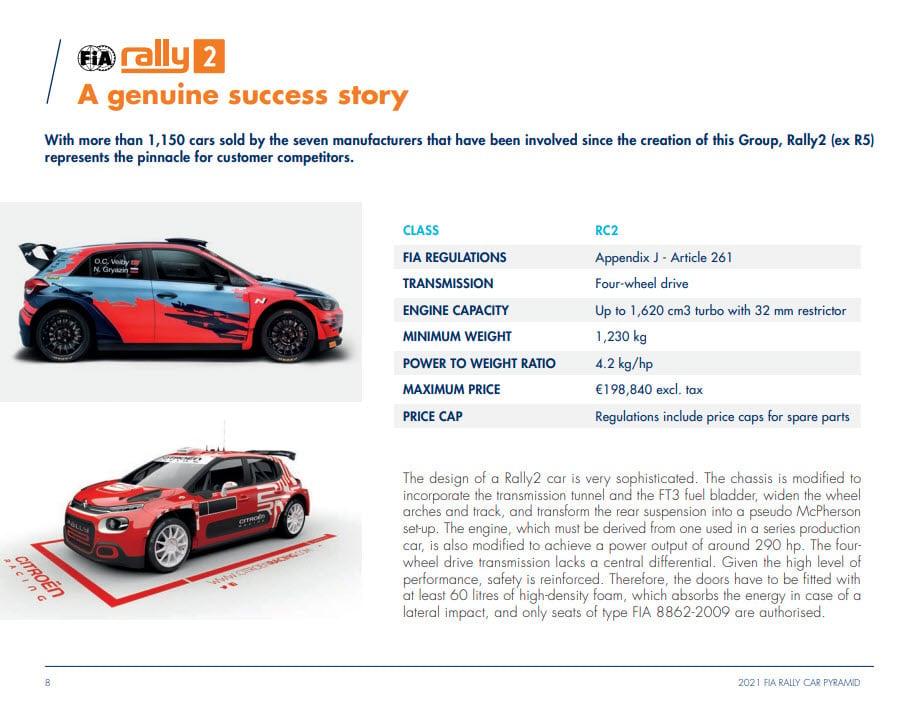 Proton Iriz R5 Homologation by FIA (8)