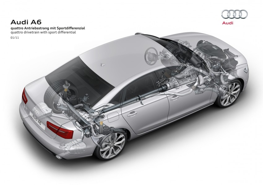 Audi A6 3.0L TFSI quattro launched in Malaysia – RM515k! Image #67871