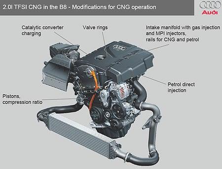 Audi    A5 20 TFSI CNG Natural Gas Vehicle