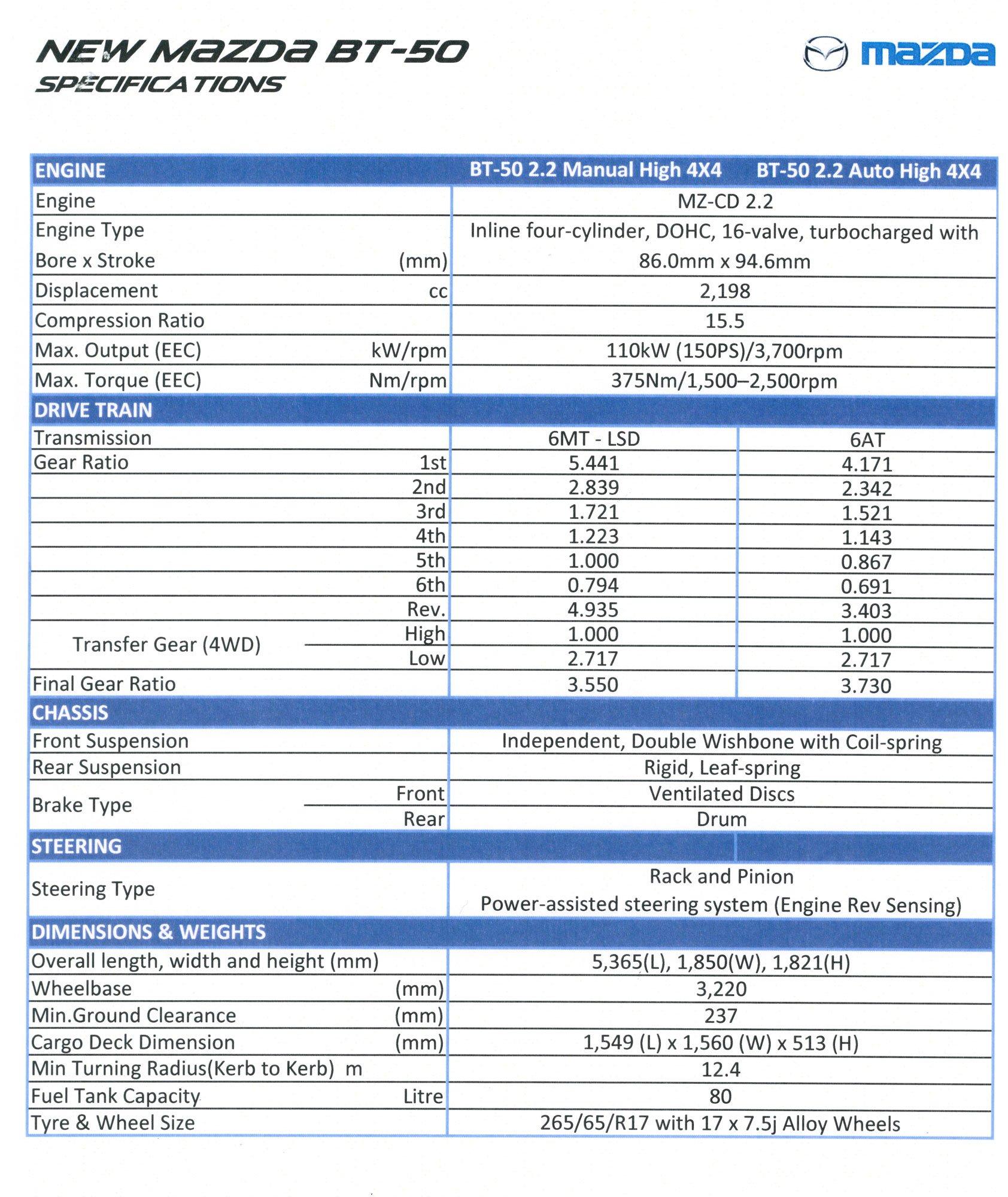 Mazda Bt 50 Engine Specs >> Mazda Bt50 Specs Auto Cars
