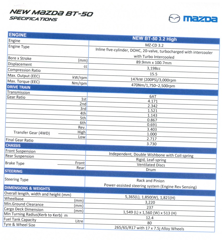 Mazda BT-50 truck – full live gallery, specs and prices Image #130602
