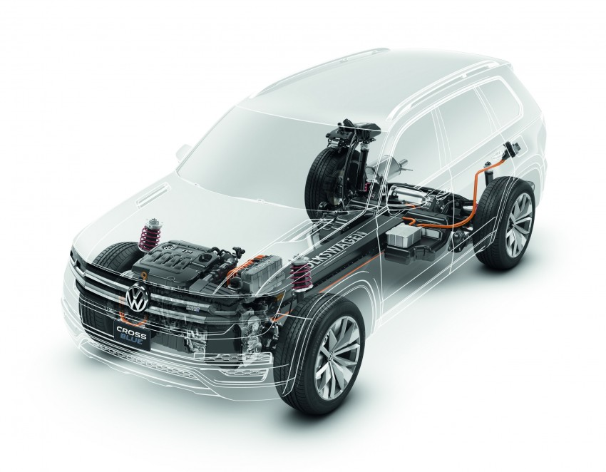Volkswagen CrossBlue Concept: MQB-based 7-seater Image #149713