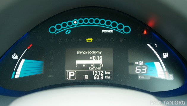 Nissan Leaf Test Drive Review: six weeks with an EV