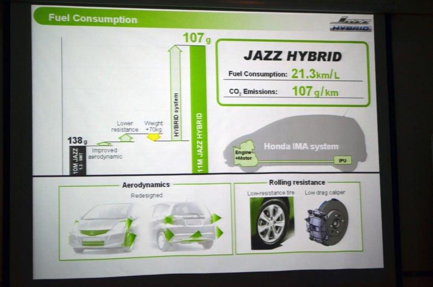 Interview with Shingo Nagamine, Large Project Leader of the Honda Jazz Hybrid Image #93376