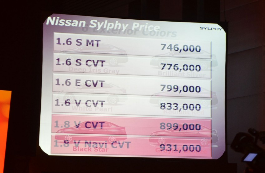 Nissan Sylphy launched in Thailand – new model gets improved 1.6, new 1.8, CVT; from 746,000 baht Image #127897
