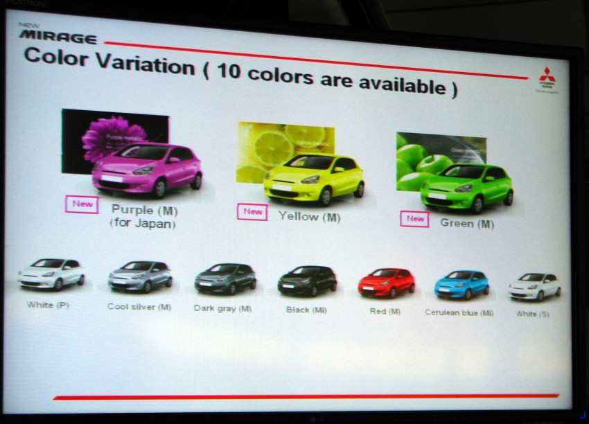 Mitsubishi Mirage previewed, on a Thai race track Image #109029
