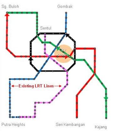 KL Mass Rapid Transit system – initial details revealed Image #48628