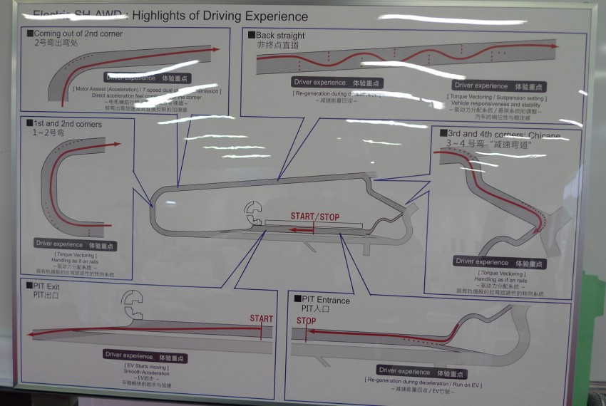 Honda Earth Dreams Technology – aiming for best in class fuel consumption in every segment Image #103694