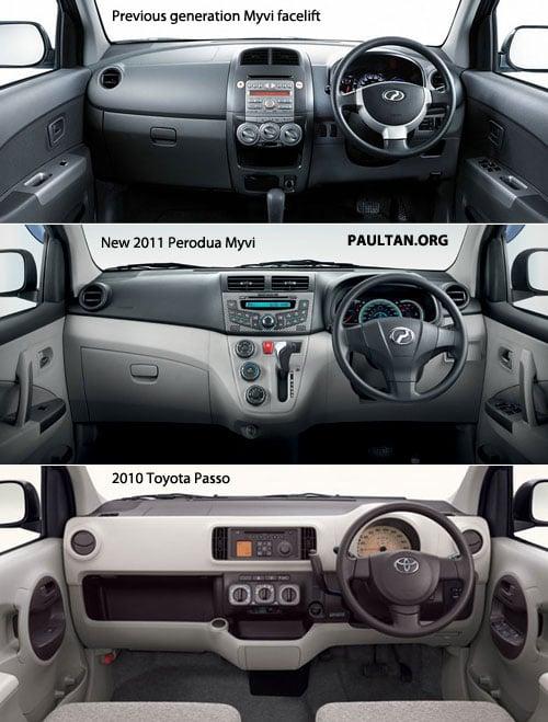 Unidentical twins: Perodua Myvi versus Toyota Passo