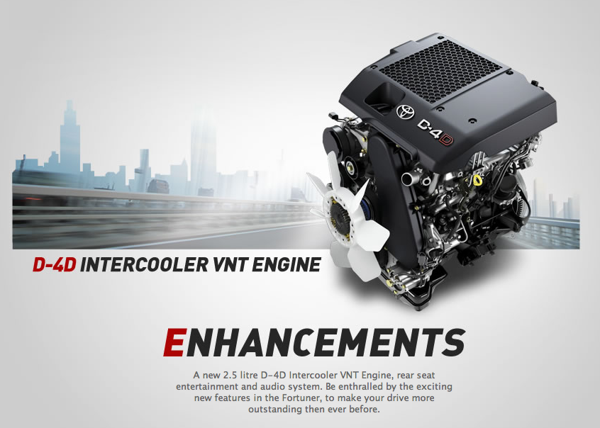 Toyota Hilux and Fortuner – 2.5L VNT D-4D intercooled engine 2012 MY versions coming, order books open Image #125082
