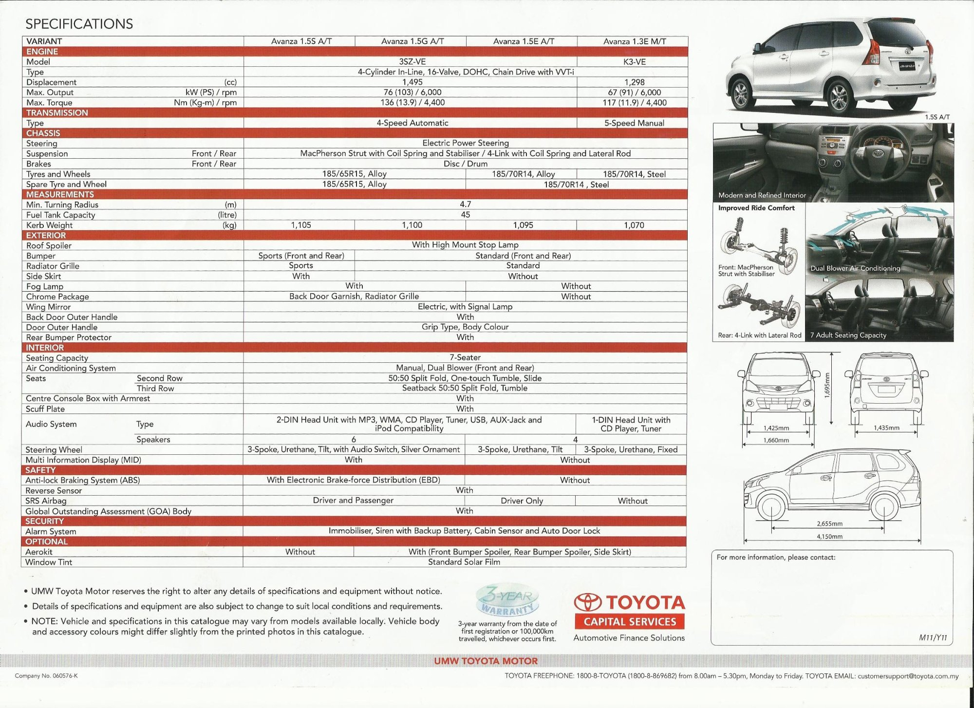 Toyota Avanza – brochure's out on the upcoming facelift
