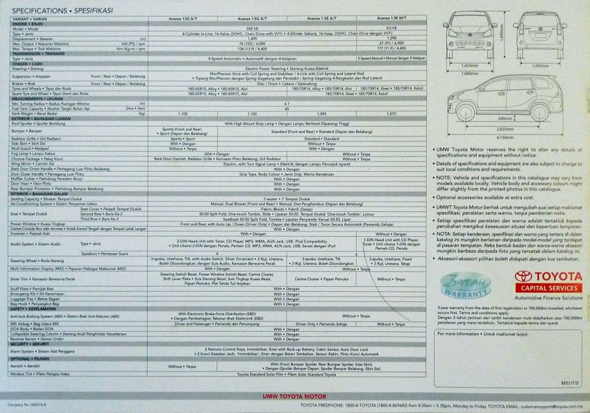 2012 Toyota Avanza launched – RM64,590 to RM79,590 Image #83605