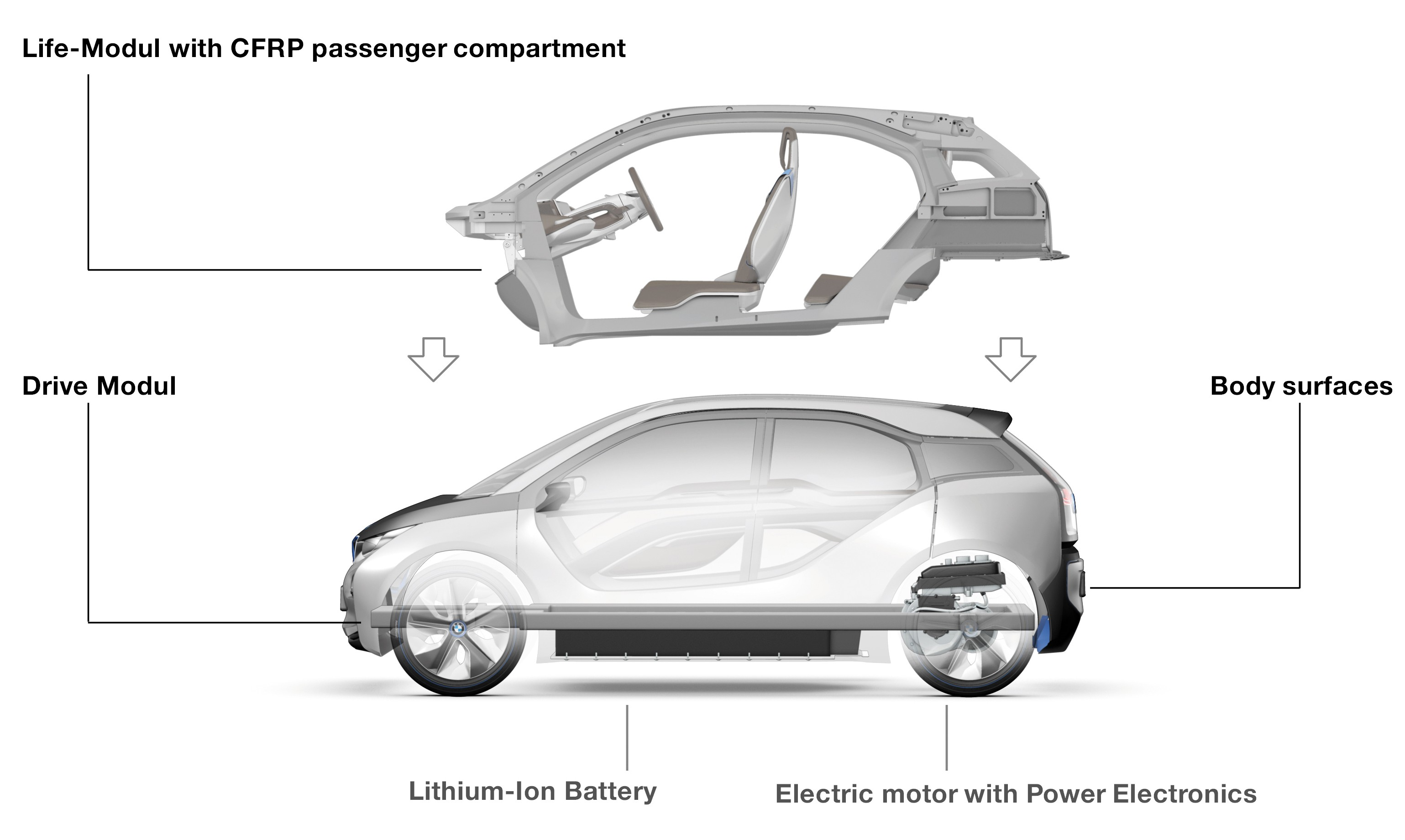 BMW i3 and i8 concepts feature new LifeDrive platform Paul Tan ...