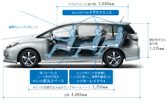 Toyota Wish Facelift For 2012 On Sale In Japan Image 106775