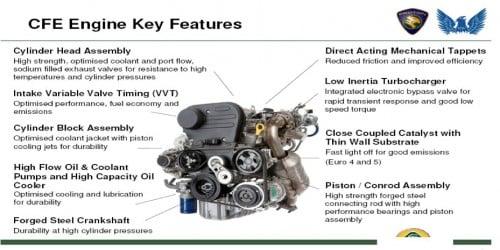 DRIVEN  Proton Exora Bold Turbo first impressions