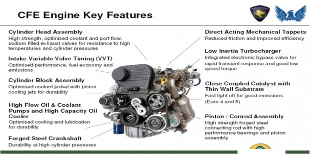 Proton CFE oil cooler hose issue - CTO speaks up: proton preve wiring diagram at sanghur.org