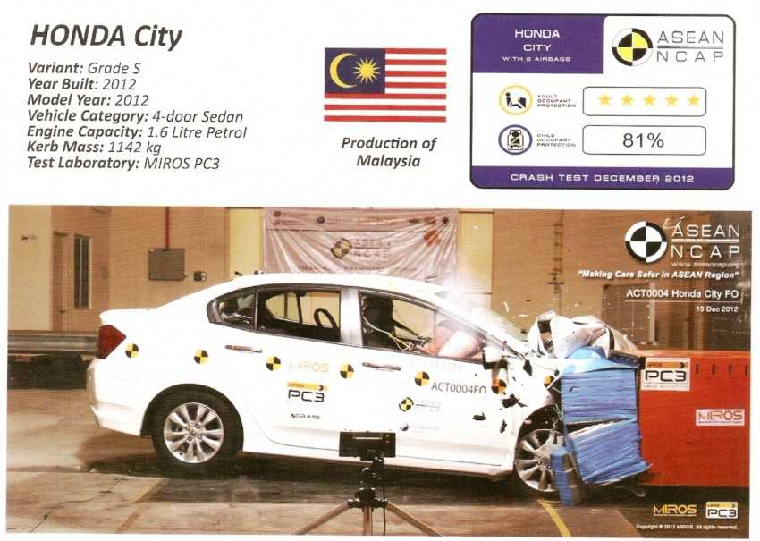 ASEAN NCAP first phase results released for eight models tested – Ford Fiesta and Honda City get 5 stars Image #151910