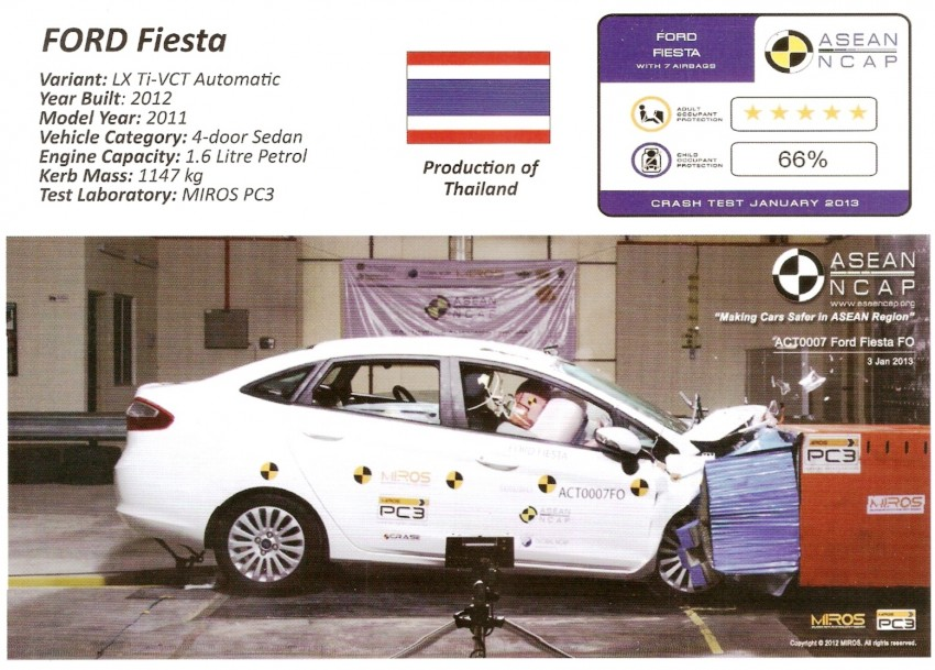 ASEAN NCAP first phase results released for eight models tested – Ford Fiesta and Honda City get 5 stars Image #151911