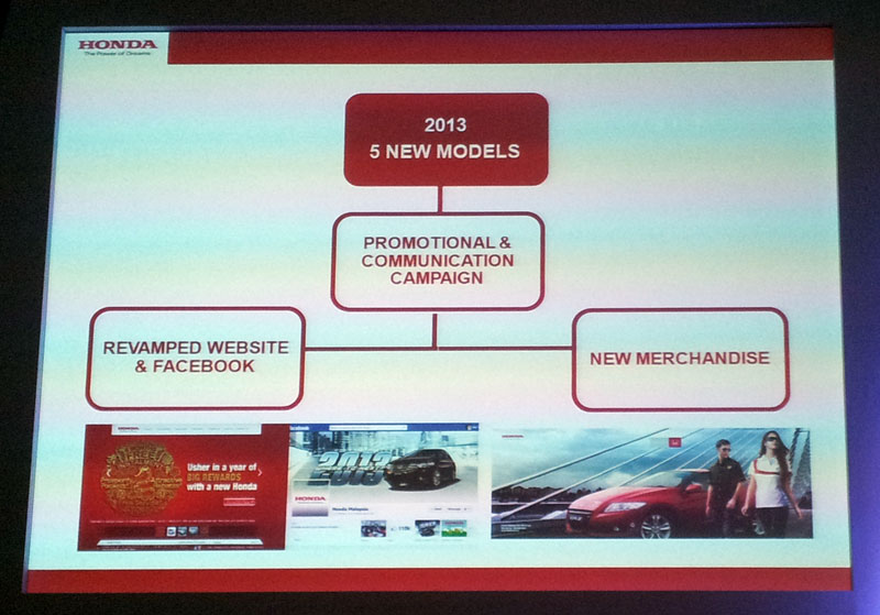 Honda Malaysia plans five new models for 2013, targets 64,000 units and 10% market share Image #153593