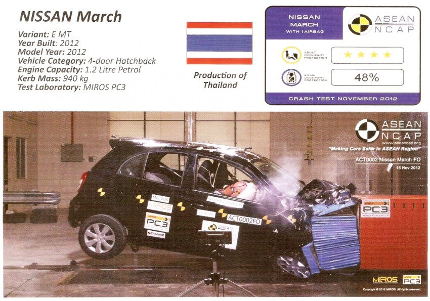 ASEAN NCAP first phase results released for eight models tested – Ford Fiesta and Honda City get 5 stars Image #151913