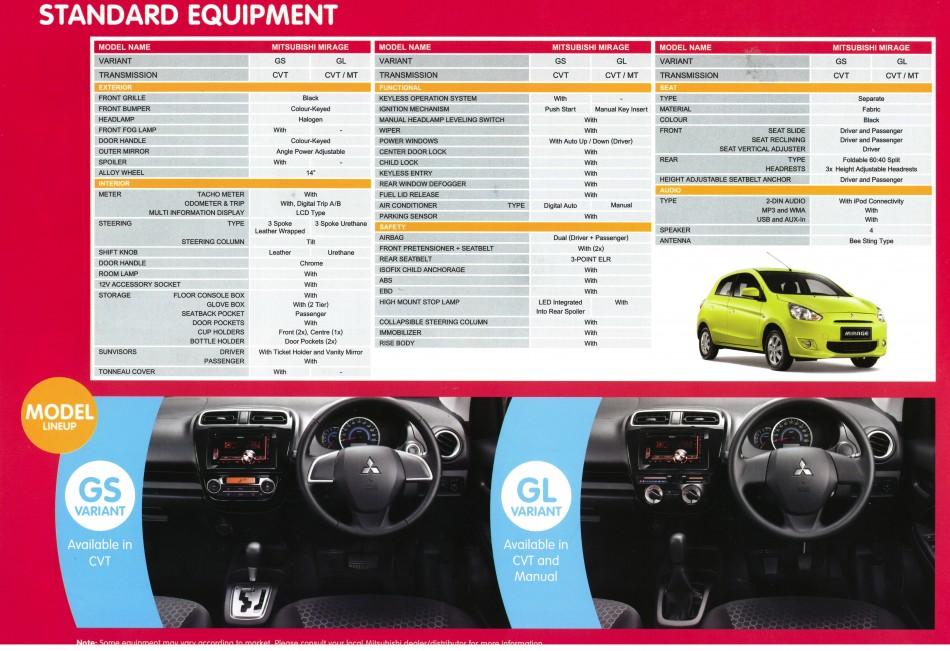 Mitsubishi mirage fuel tank capacity