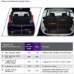 myvi-interior-luggage-measurements