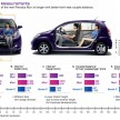 myvi-interior-measurements-large