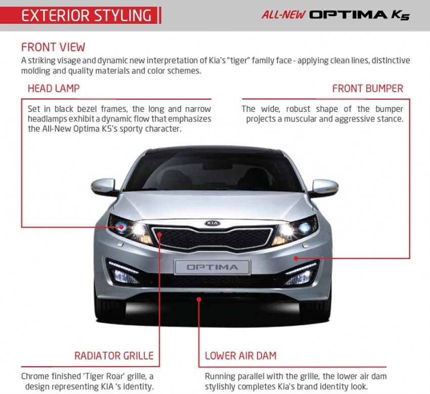 Kia Optima K5 – leaked brochure pages reveal more! Image #80338