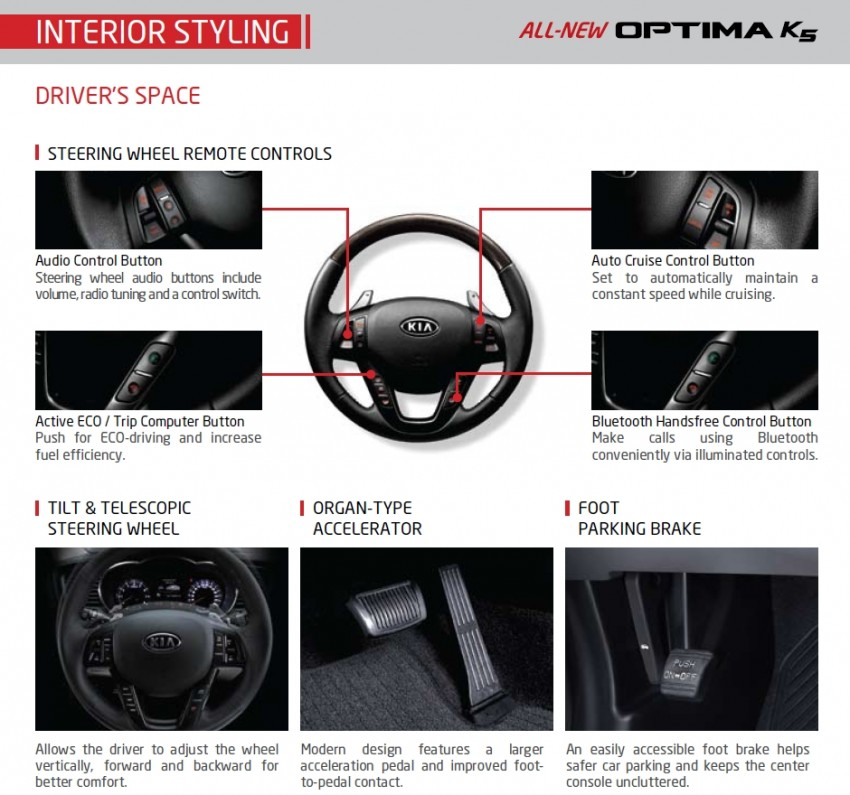 Kia Optima K5 – leaked brochure pages reveal more! Image #80340