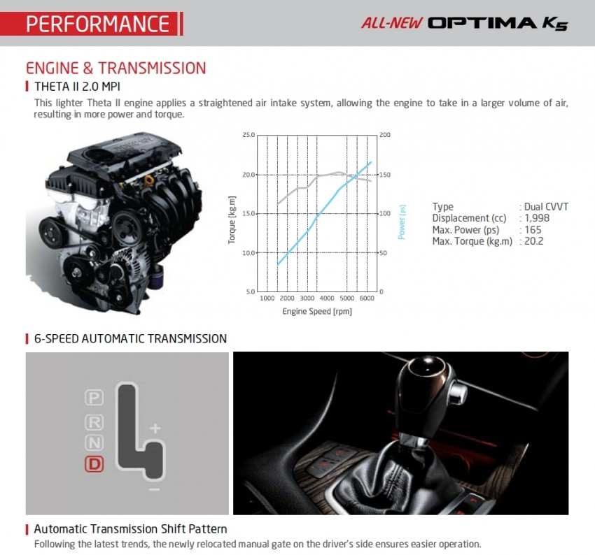 Kia Optima K5 – leaked brochure pages reveal more! Image #80341