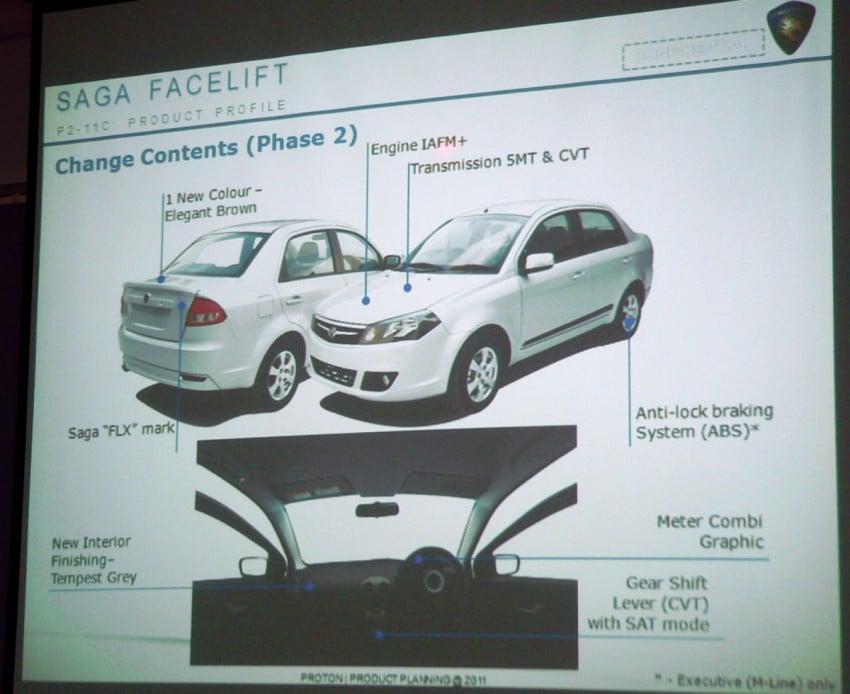 Proton Saga FLX 1.3L – first drive impressions Image #65780
